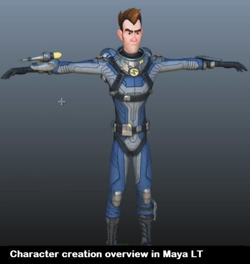 Workflow for Character creation and animation in Maya LT